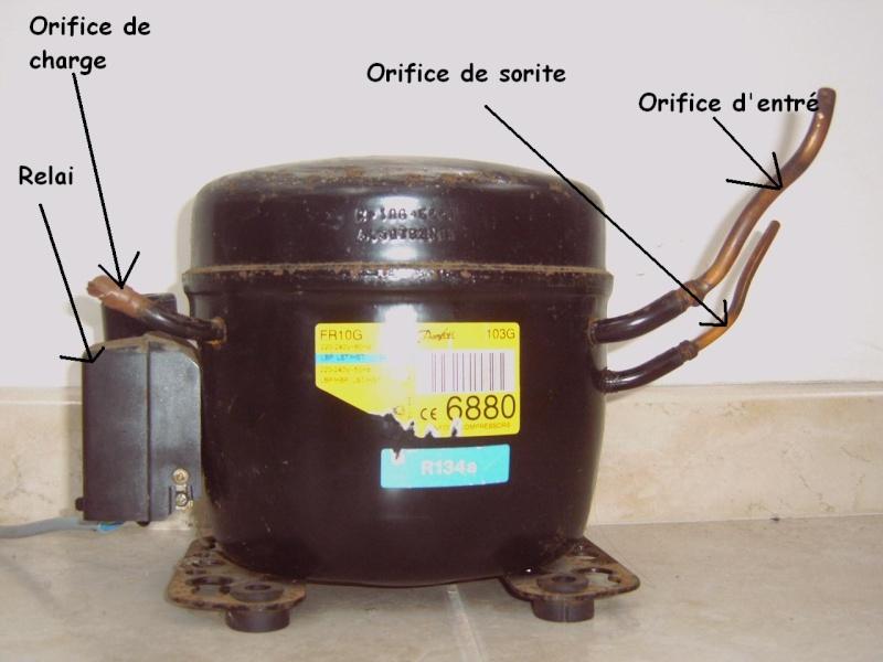 Compresseur refrigerateur - Comment transporter un frigo ...