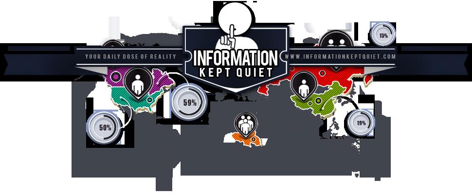 Information Kept Quiet