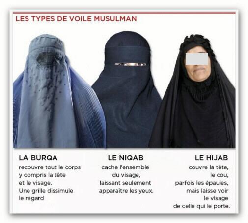 Voile islamique signes religieux ce qui est interdit en - La loi sur le port du voile en france ...